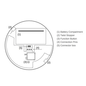 senzor-fum-schema