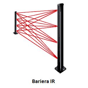 Bariera IR