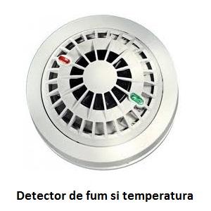 Detector fum
